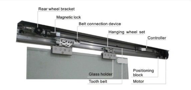Beautiful 150KGS Auto Sliding Door Closer , Single / Double Leaf Electric Sliding  Doors