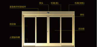 China Durable Sensor Commercial Automatic Sliding Doors , Aluminum Frame Glass Door supplier