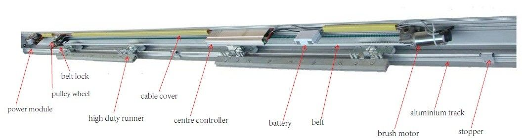 Aluminum Alloy Rail Automatic Bea Electric Sliding Glass Doors With